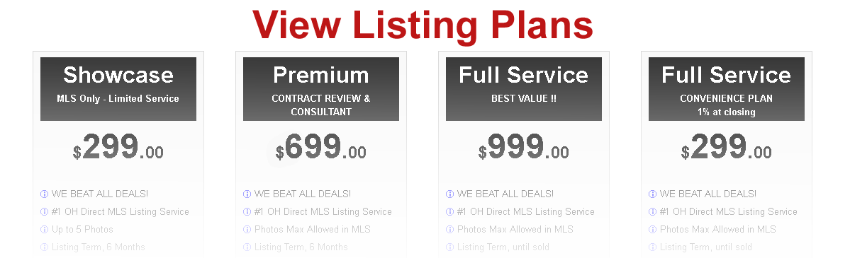 Flat Fee MLS Listing Plans - Team Results Realty